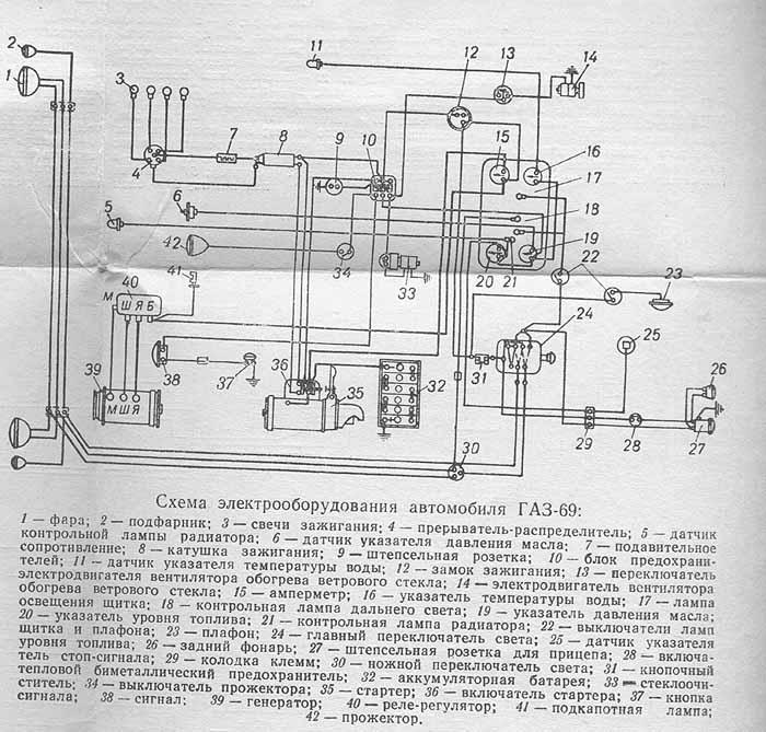 схема электрики ГАЗ-69