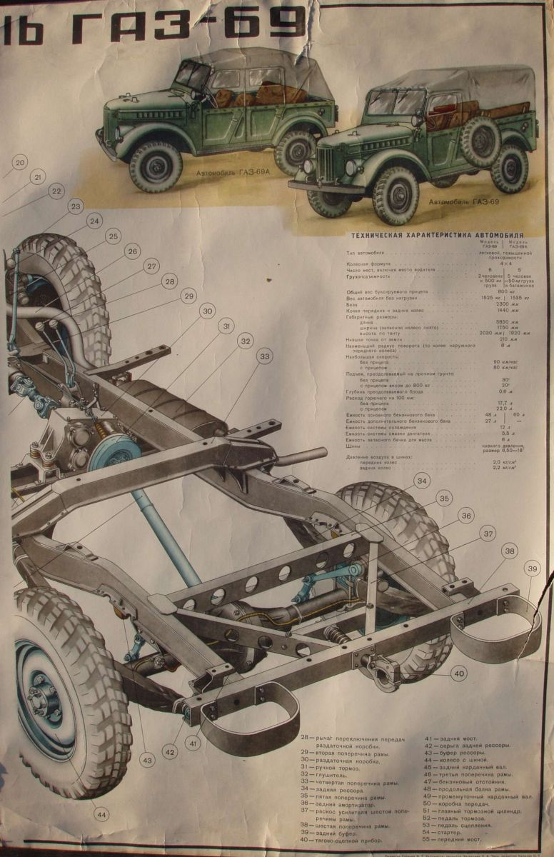Автомобиль Л.2