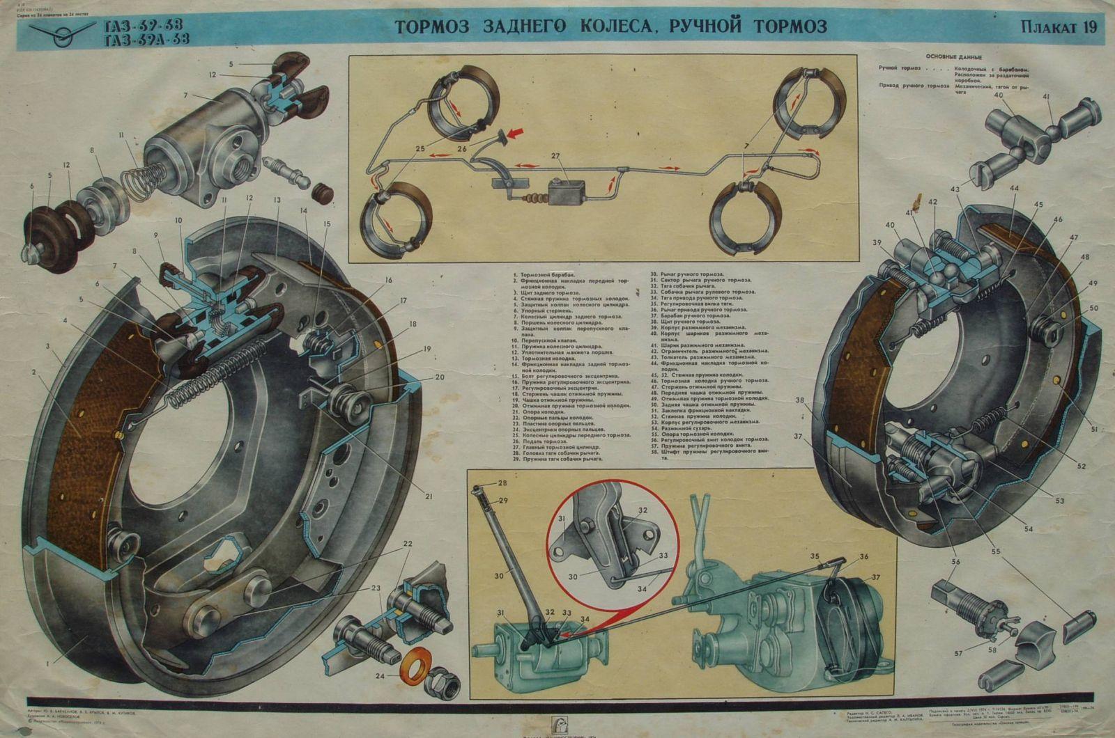 ГАЗ 69 Плакат №19