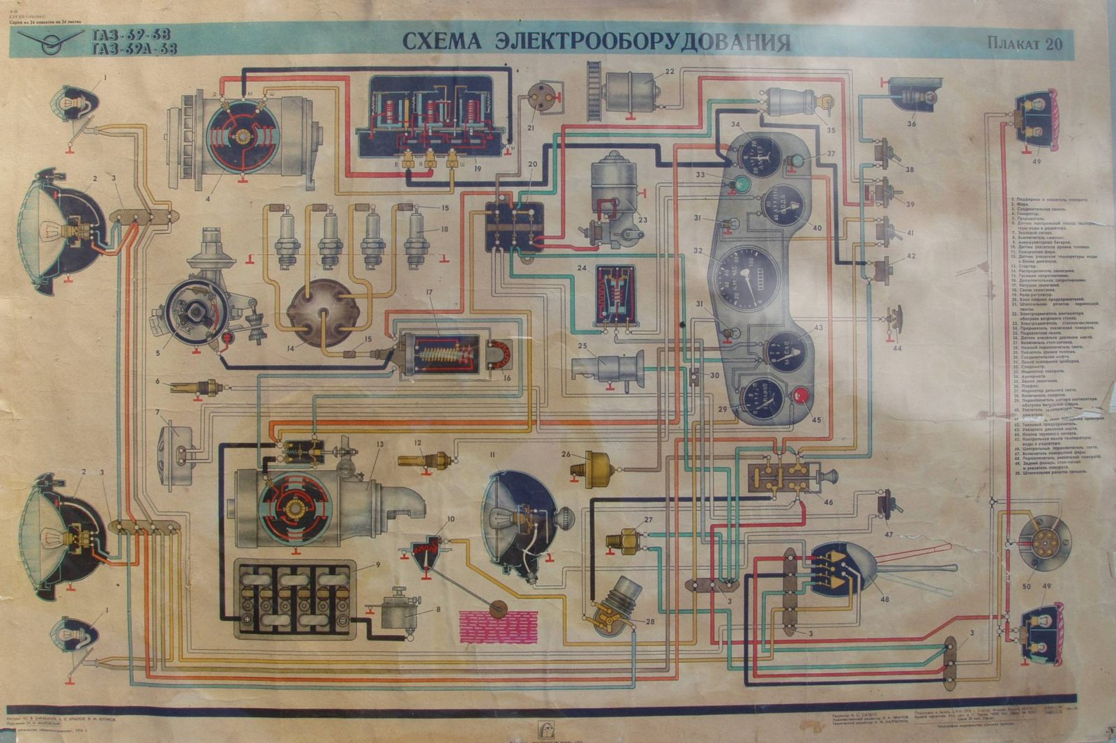 ГАЗ 69 Плакат №20