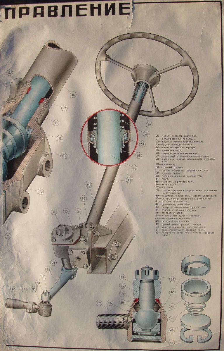 Рулевое управление Л.2.jpg