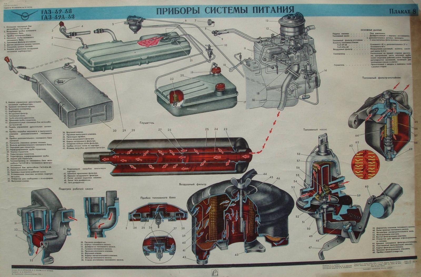 ГАЗ 69 Плакат №8