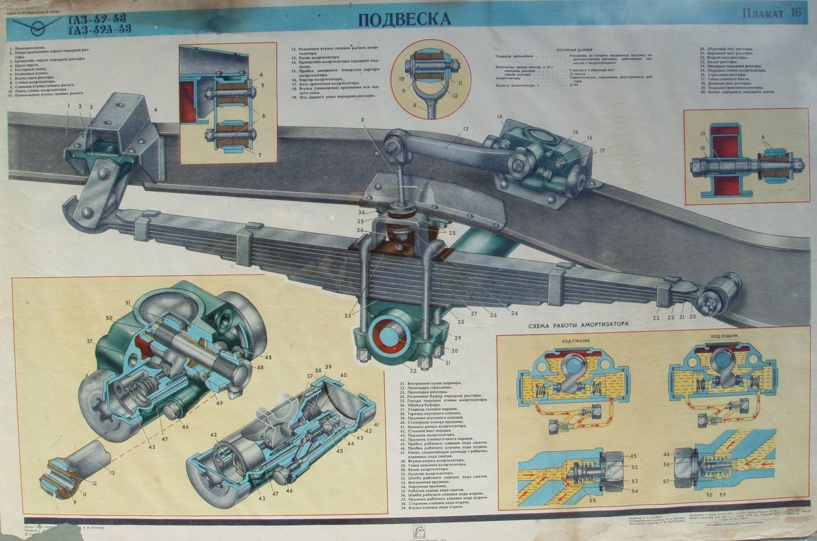 ГАЗ 69 Плакат №16