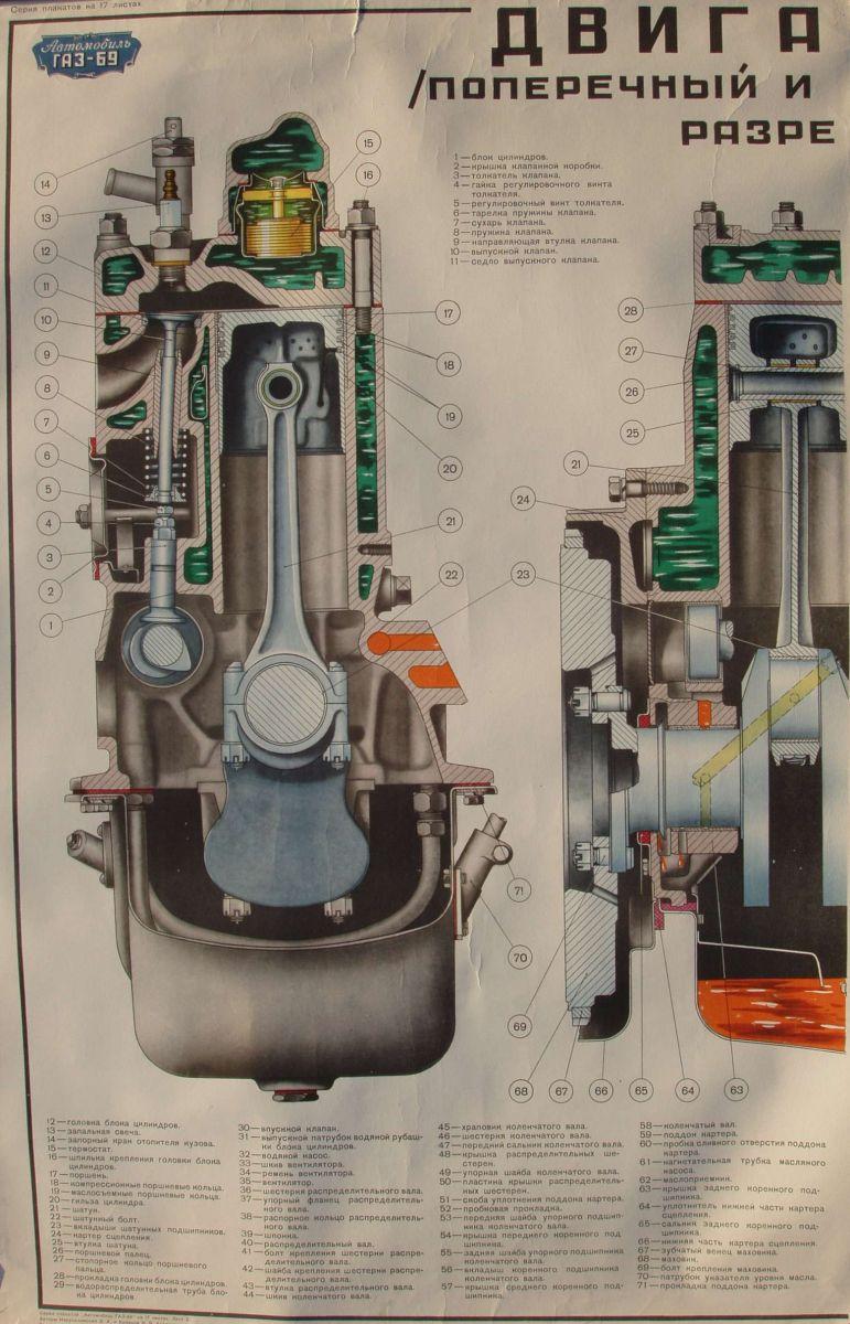 Двигатель Л.1.jpg