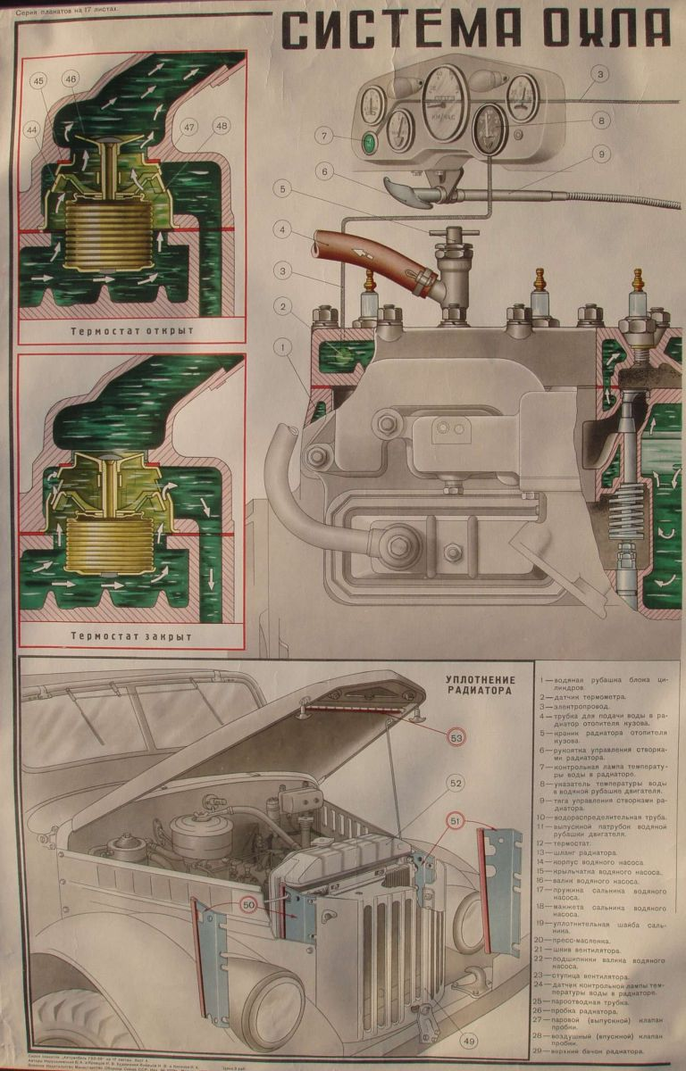 Система охлождения Л.1.jpg