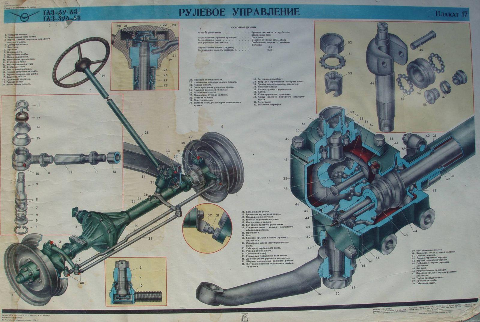 Рулевое управление зил 4331 схема