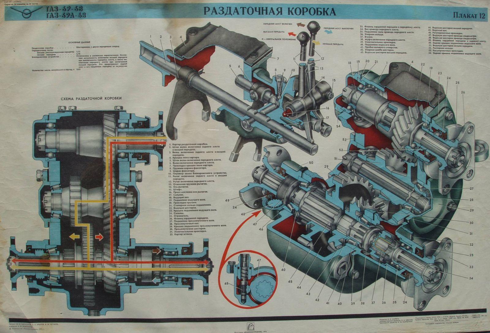 ГАЗ 69 Плакат №12