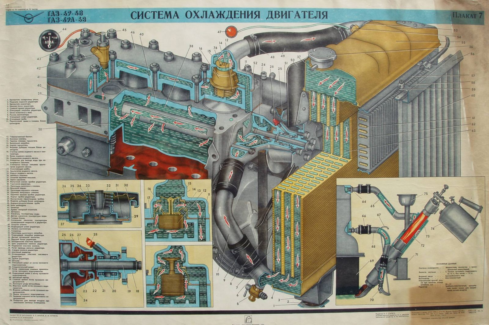 ГАЗ 69 Плакат №7