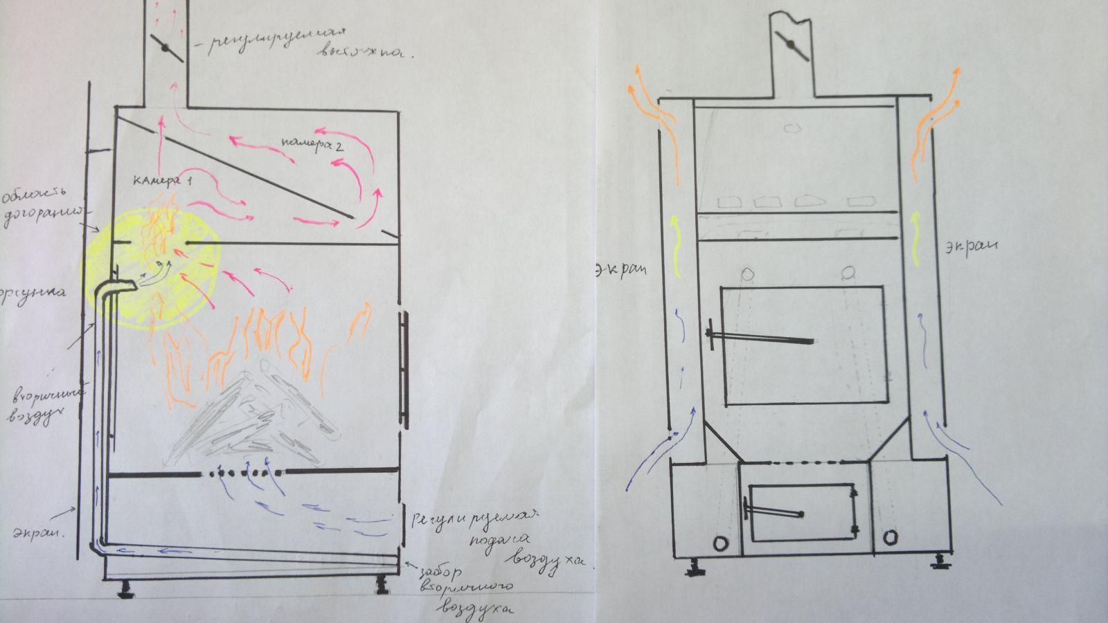 Сварить печь в гараж своими руками чертежи с высоким кпд 43