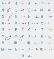 Русско-врачебный алфавит.jpg