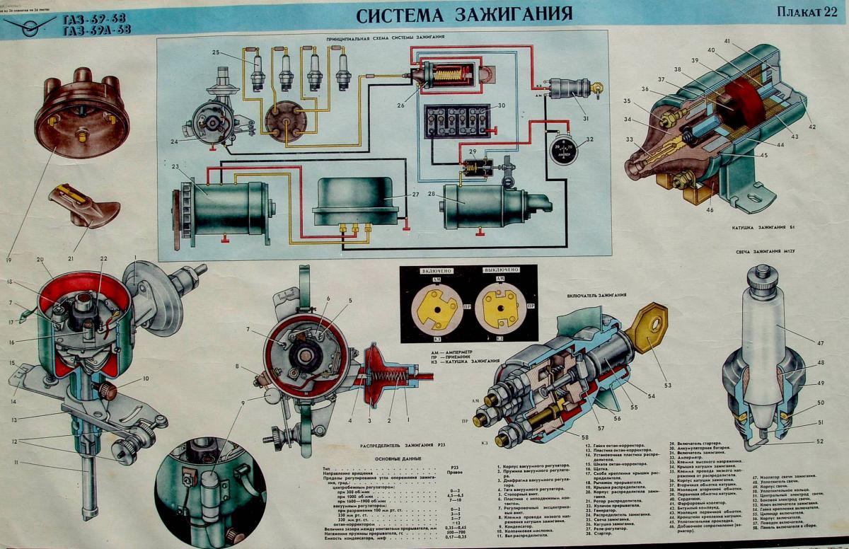Схема подключения катушки зажигания газ 21