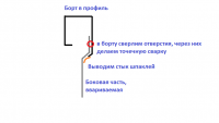 Борису.png
