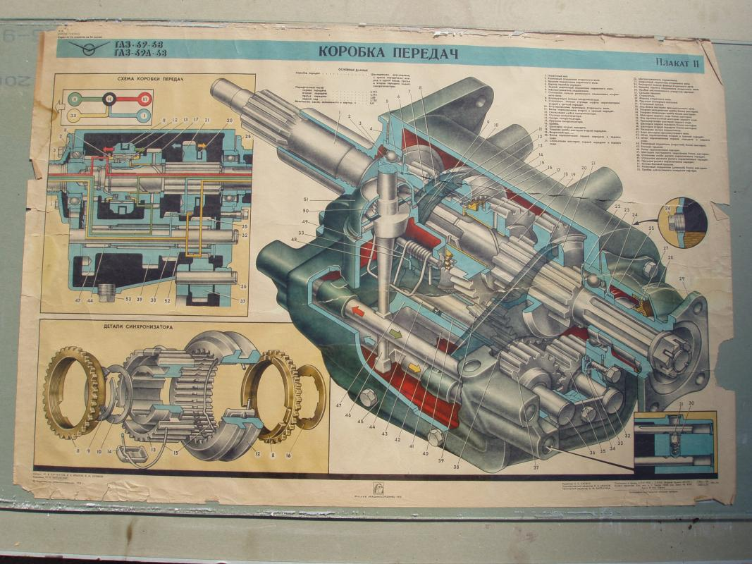 Схема переключения передач на газ 31029