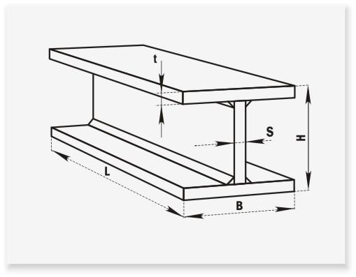 Двутавр сортамент таблица с размерами и весом расчет