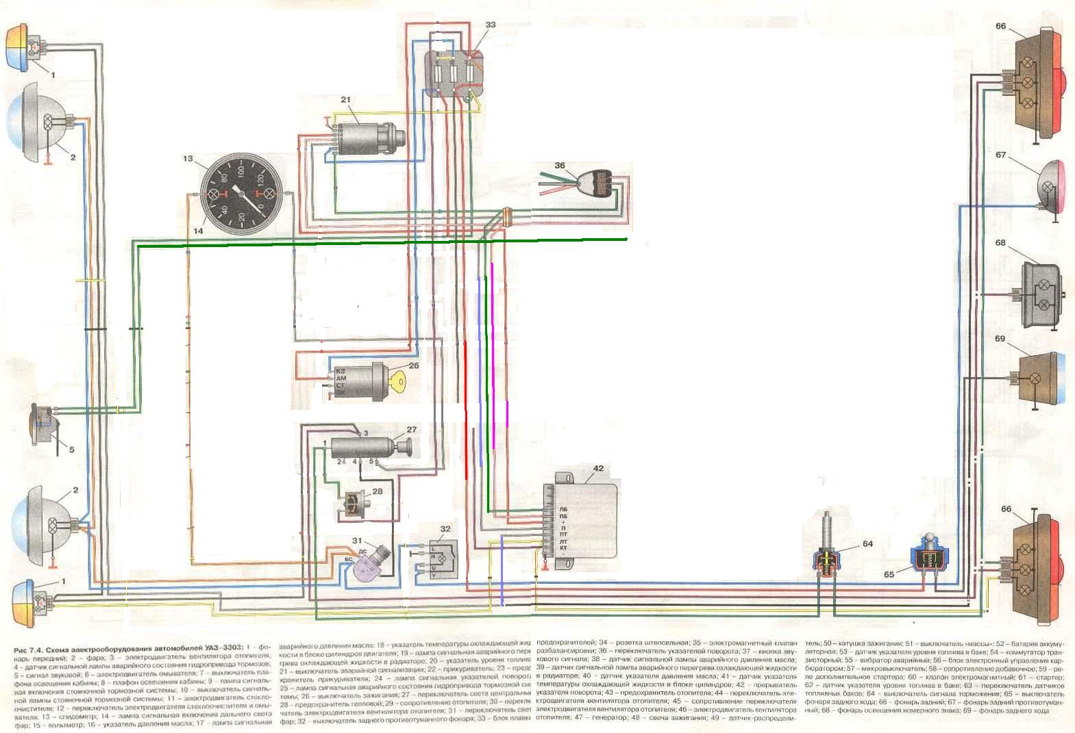Схема печки нами для уаз
