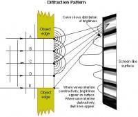 diffraction3.jpg