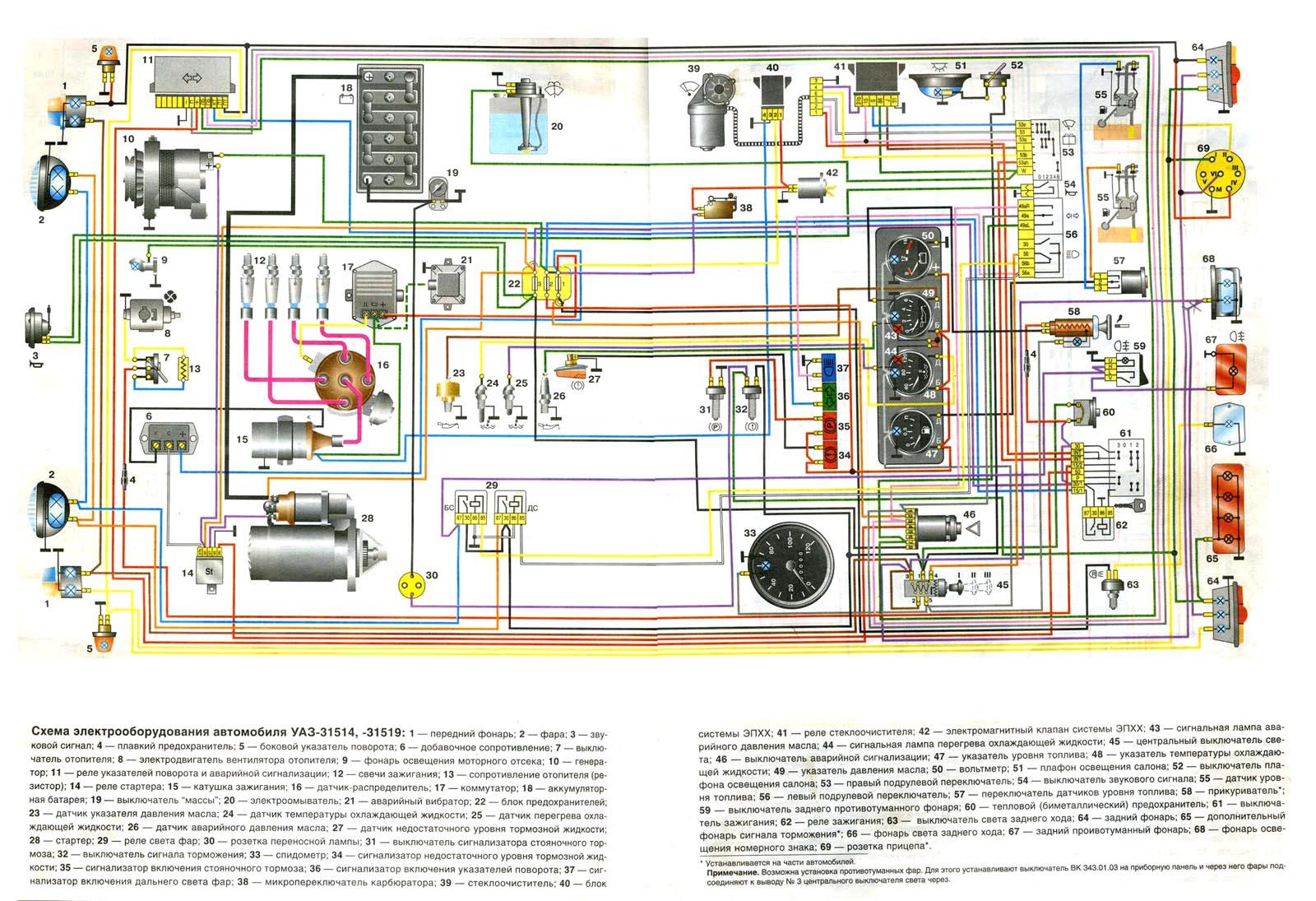 Сделать проводку на мтз - Реферат: Электрооборудование трактора МТЗ-80