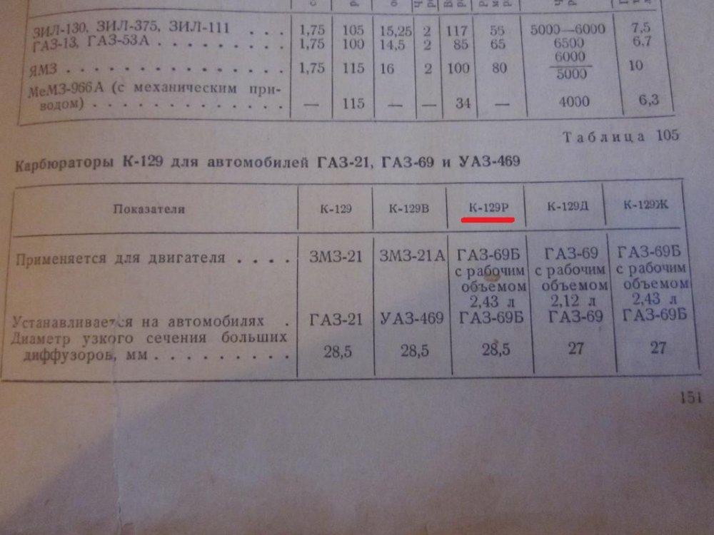 31BA4715-1869-4356-96E7-2828CB129F3E-1882-0000034859235BF6.jpeg