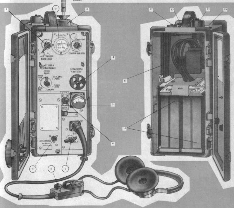 Радиостанция Р-105 (Р-108, Р-109)