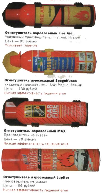 Огнетушители - 2