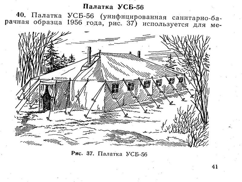 инфа о палатке
