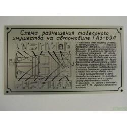 Табличка размещения табельного имущества ГАЗ-69